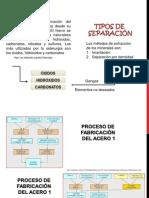Proceso Industriales SIDERURGICO