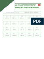 tableau_conversion.pdf