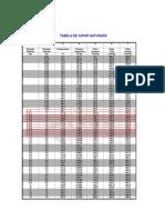 Tabela Pressão de Vapor
