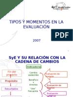 Tipos y Momentos en la Evaluacion - conferencia