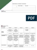 Planificacion Filosofia 2015