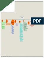 Mindmap Askep Pada Pasien Dengan Intubasi Nasogastrik