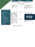 Matriz de Marco Logico de Proyectos de residuos slidos Inversion