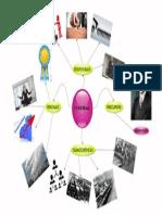 MAPA MENTAL FORDISMO.pdf