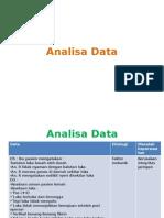 Analisa Data Kasus Kelompok 9
