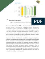 ANÁLISIS SENSORIAL DE CARNES LAB-1 FINAL.docx