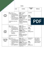 lesson plan week 16