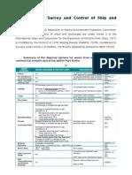 Discharging Guidelines