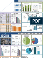 PowerPoint 2010 Dashboard