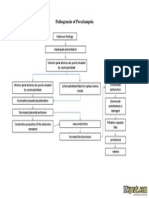 Preeclampsia Pathophysiology and Schematic Diagram