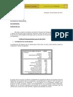 12916-Presupuesto Municipal 2014