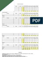 Estrutura Para Elaboração Da Dieta No Excel