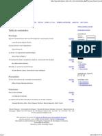Publicación Revista Psiconex - Comportamiento Hostil-Dependiente - K Chávez