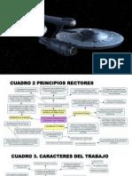 Cuadro Der Ind 2016-1 15 Agost PDF