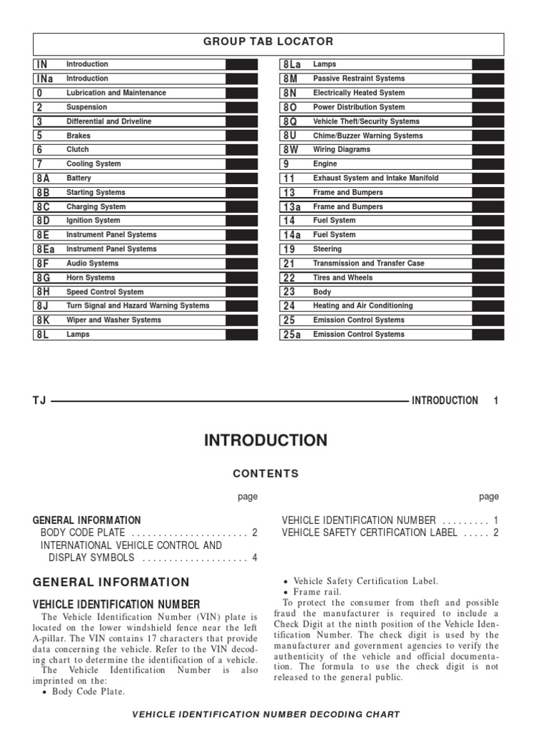 1999 Jeep Tj Wrangler Service Manual Introduction Screw Motor Oil Wiring Diagrams Sahara