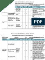Analisis de Procesos Peligrosos y Cuantificación de Riesgos. Administración