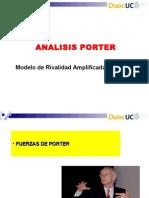 Analisis Porter