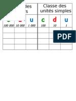 tableau numeration.doc