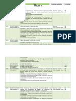 Cronograma Regulares Nivel II Udea