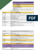 Academic Calendar Fall 2015 Thru Spring 2016 5-27-15