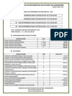 Tabela Honorarios SINUMA 2015