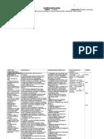 Planificación Anual Psicología