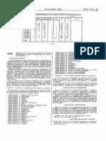 ORDEN de 21 de Noviembre de 1984 Por La Que Se Aprueban Las Norl1Uls de Calidad Para Las Conservas Vegetales