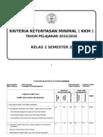 [8] KKM TEMATIK 1