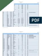 Actix File Format List 2015 08 August