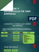 Creacion y Desarrollo de Una Empresa [Autoguardado]