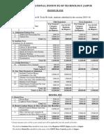 Fee Structure UG 2015-16