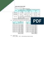 Klasifikasi Tanah Berdasarkan N-SPT