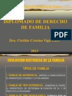 derechodefamilia-130901211658-phpapp01