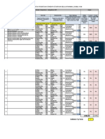 Analisis Indikator (Kkm) Gasal PDTM/DKK1