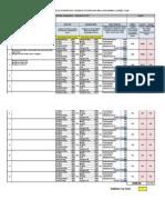 Analisis Indikator (Kkm) Genap PDTM/DKK1