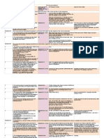 tracking pyp recommendations - sheet1