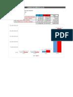 Analisis de Linea Base - ESTRUCTURAS