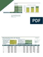 Calculadora Comparativa de Préstamos