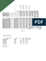 Purchasing Request 004 18 Mar 2015 Pek. Kolom Pondasi (Lampiran Perhitungan)