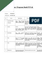 List jurusan pendidikan