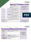 Schema Nationala de Vaccinuri Obligatorii Si Optionale