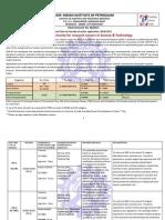 Notification IIP Scientist Sr Principal Scientist Posts