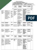 Planificacion Modulo Dibujo Tecnico III