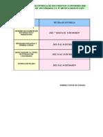 Cronograma de Entrega de Documentos e Informes Subdireccion de Sec Und Aria