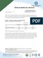 Informe de la Cámara de Industrias
