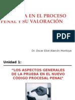 LA PRUEBA EN EL PROCESO PENAL Y SU VALORACIÓN - TALLER.pptx