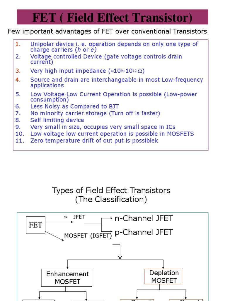 Fet Basics 1 Field Effect Transistor Mosfet Demosfet Depletion Enhancement