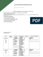 Registro de Evaluación Psicopedagogica 2015 2 (Autoguardado)