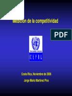 Indicadoresdecompetitividad CR