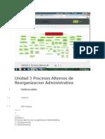 Unidad-3-Procesos-Alternos-de-Reorganizacion-Administrativa-DISEÑO-ORGANIZACIONAL (1).docx